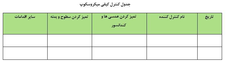 جدول کنترل کیفی میکروسکوپ