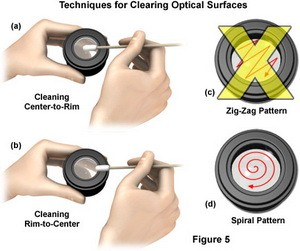 نحوه تمیز کردن اجزا میکروسکوپ